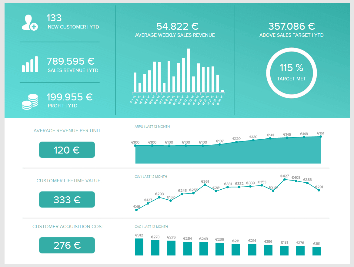 Analytical Reports: See Here Top Examples & Real Business Regarding Analytical Report Template