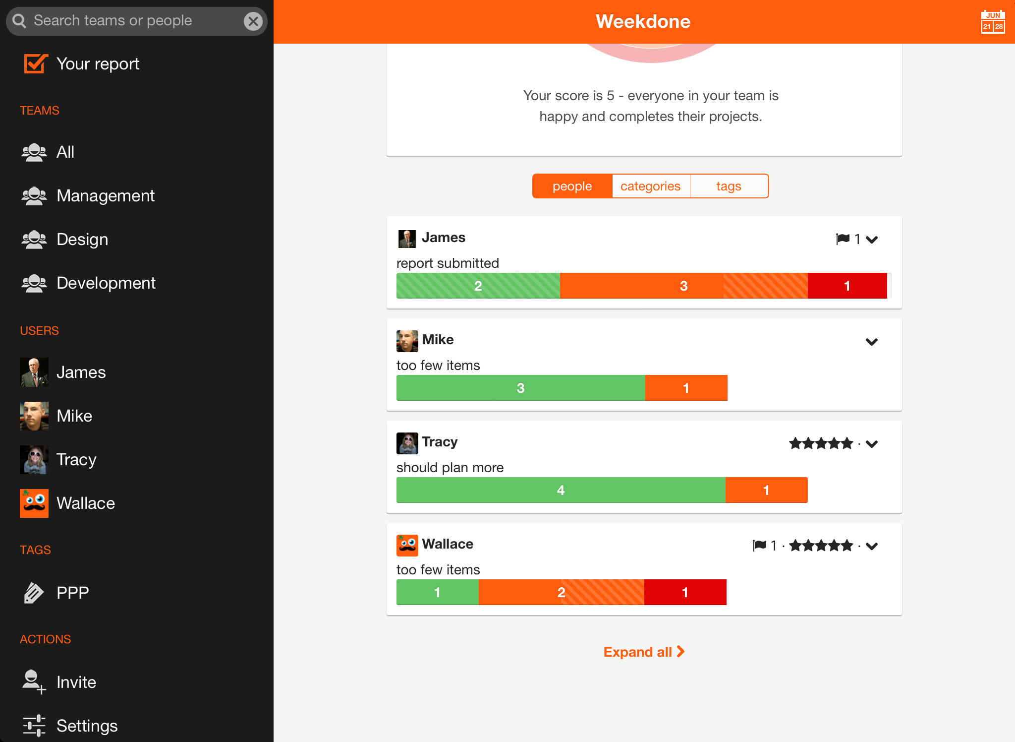 Be Happier With Weekly Reporting – Weekdone Intended For Software Development Status Report Template