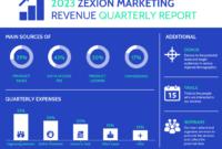 Blue Business Marketing Quarterly Report Template intended for Business Quarterly Report Template