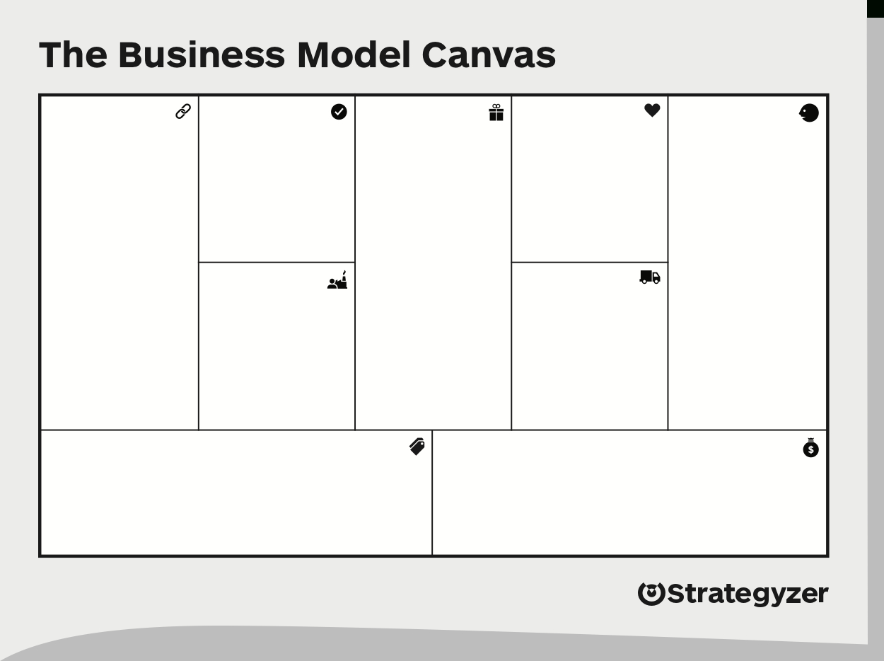 Business Model Canvas – Download The Official Template Inside Business Model Canvas Template Word