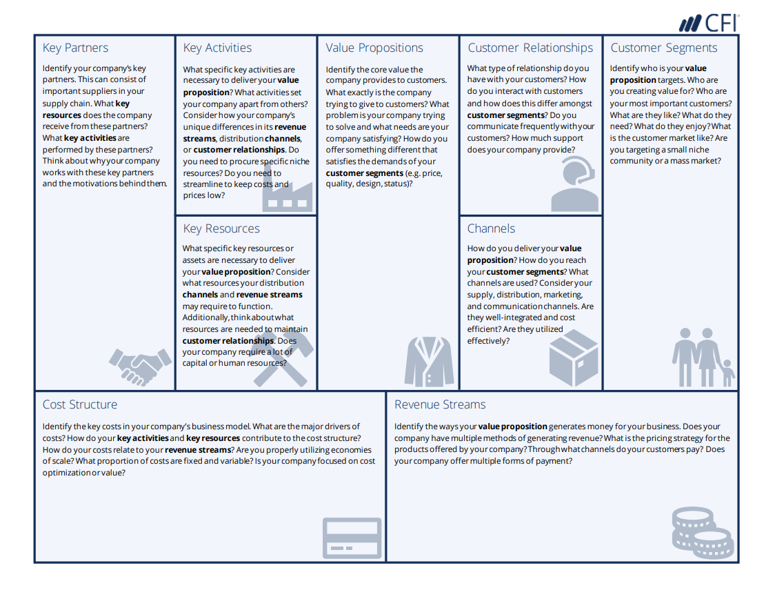 Business Model Canvas Template - A Guide To Business Planning Inside Business Model Canvas Template Word