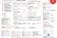 Cheatsheets intended for Cheat Sheet Template Word