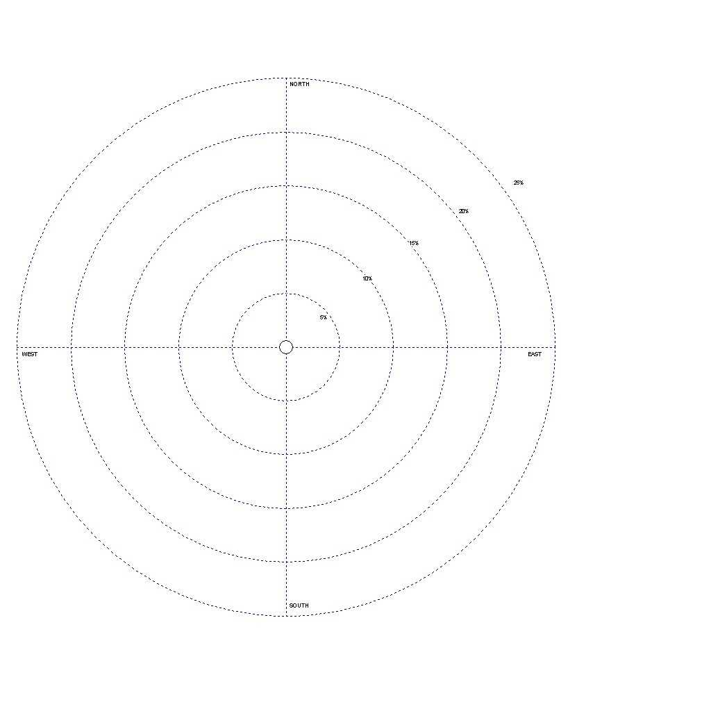 Download Blank Template For A Wind Rose – Oubdiphosta32's With Blank Radar Chart Template