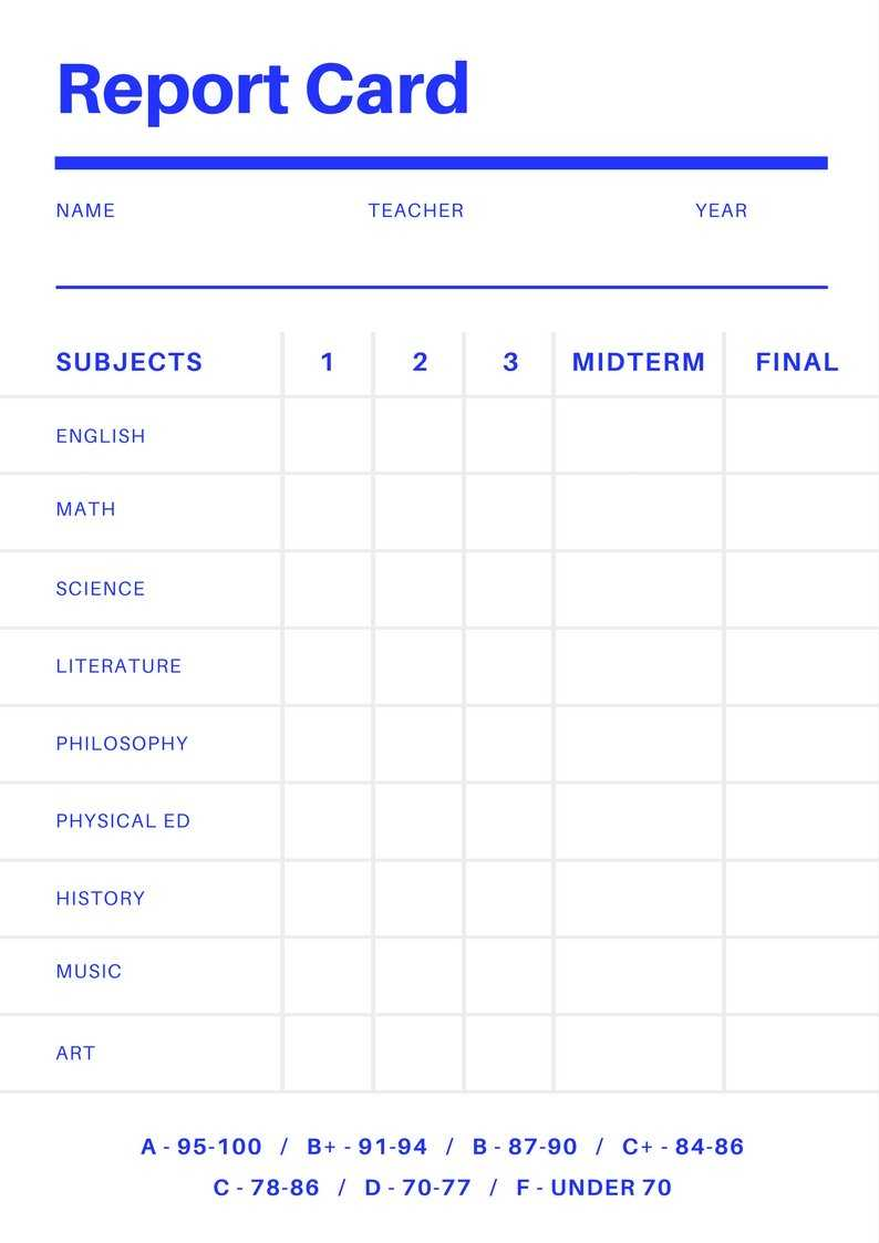 Fake Report Card - Dalep.midnightpig.co With Regard To Fake Report Card Template