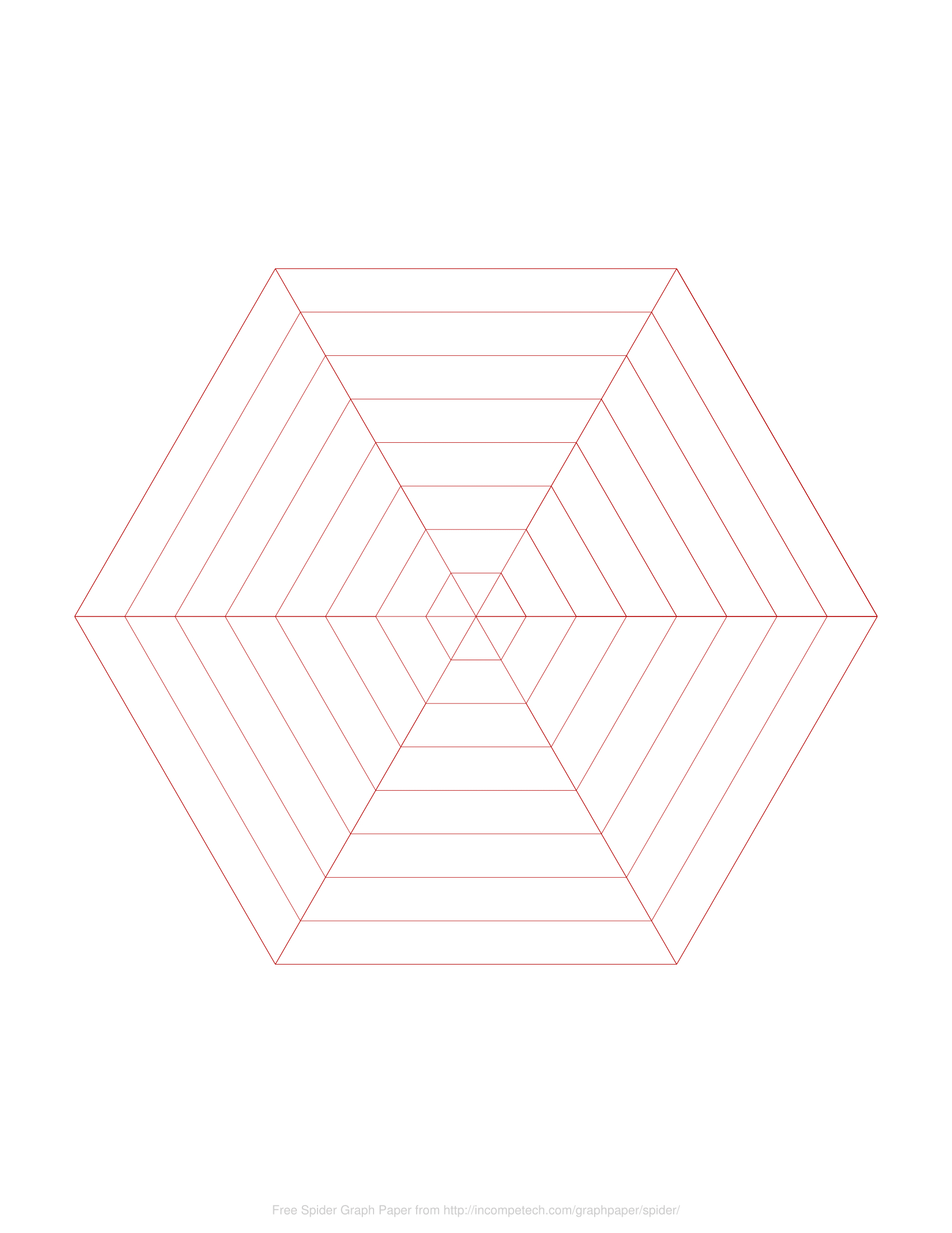 Free Online Graph Paper / Spider Intended For Blank Radar Chart Template