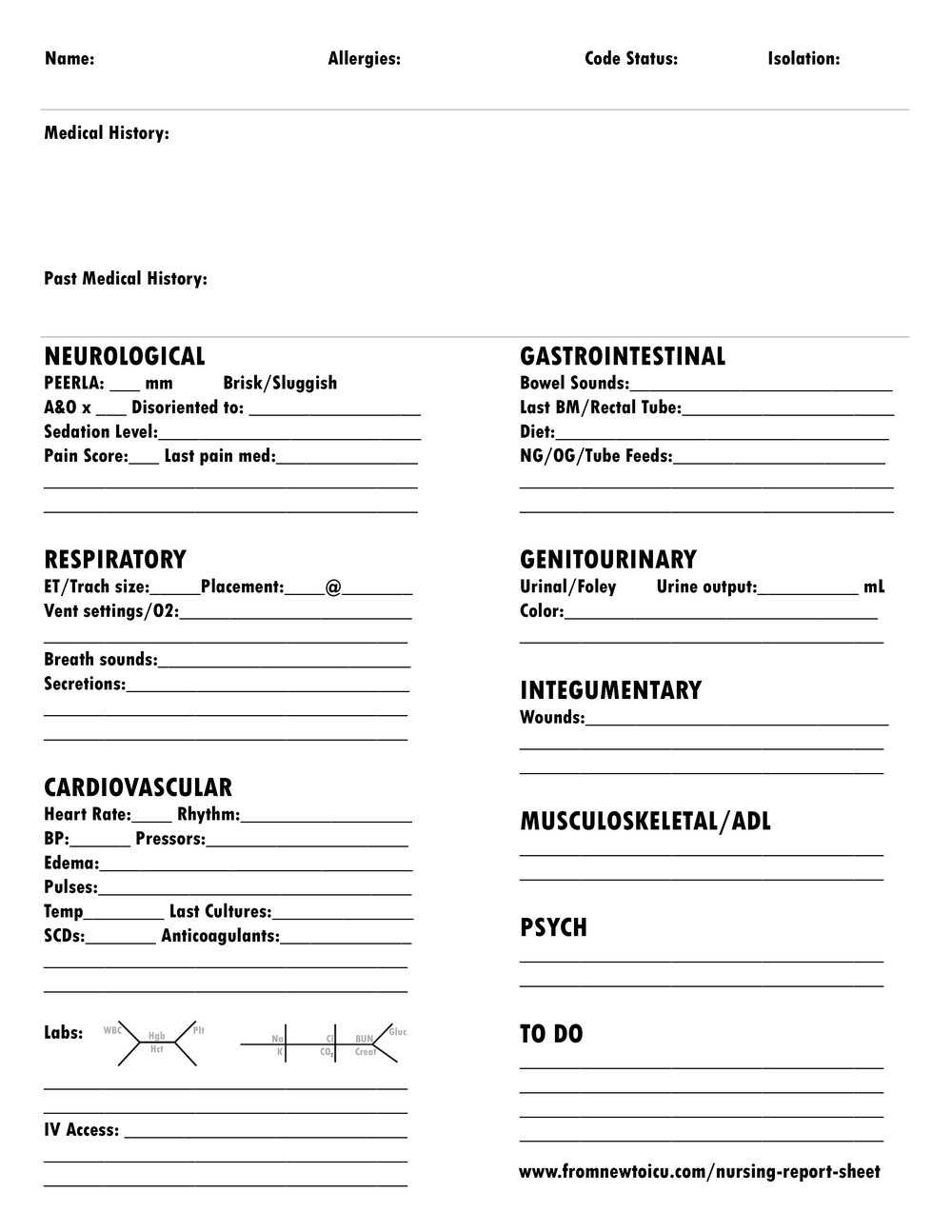 Nursing Report Sheet — From New To Icu With Regard To Icu Report Template