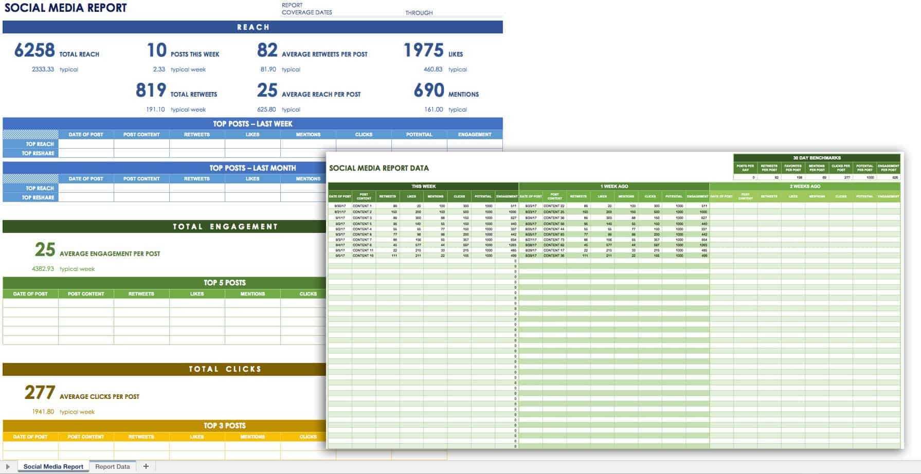 Social Media Report Template - Dalep.midnightpig.co For Social Media Weekly Report Template