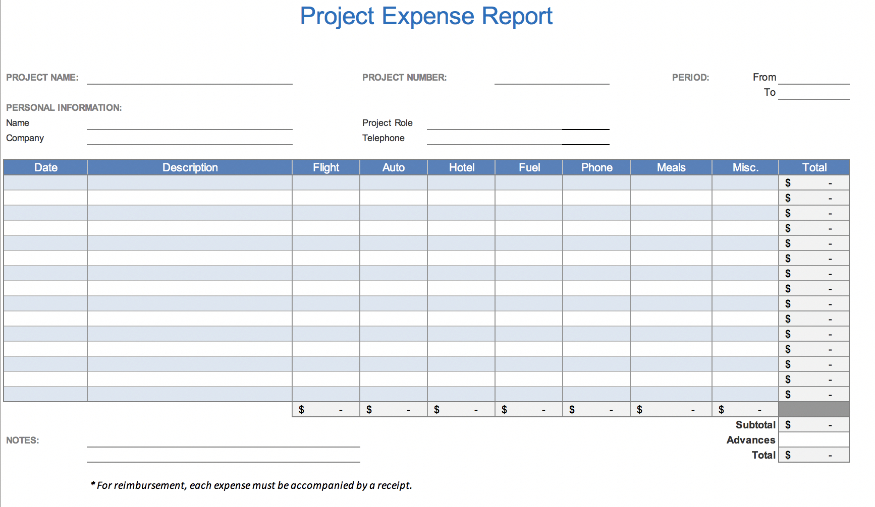 The 7 Best Expense Report Templates For Microsoft Excel Inside Company Expense Report Template