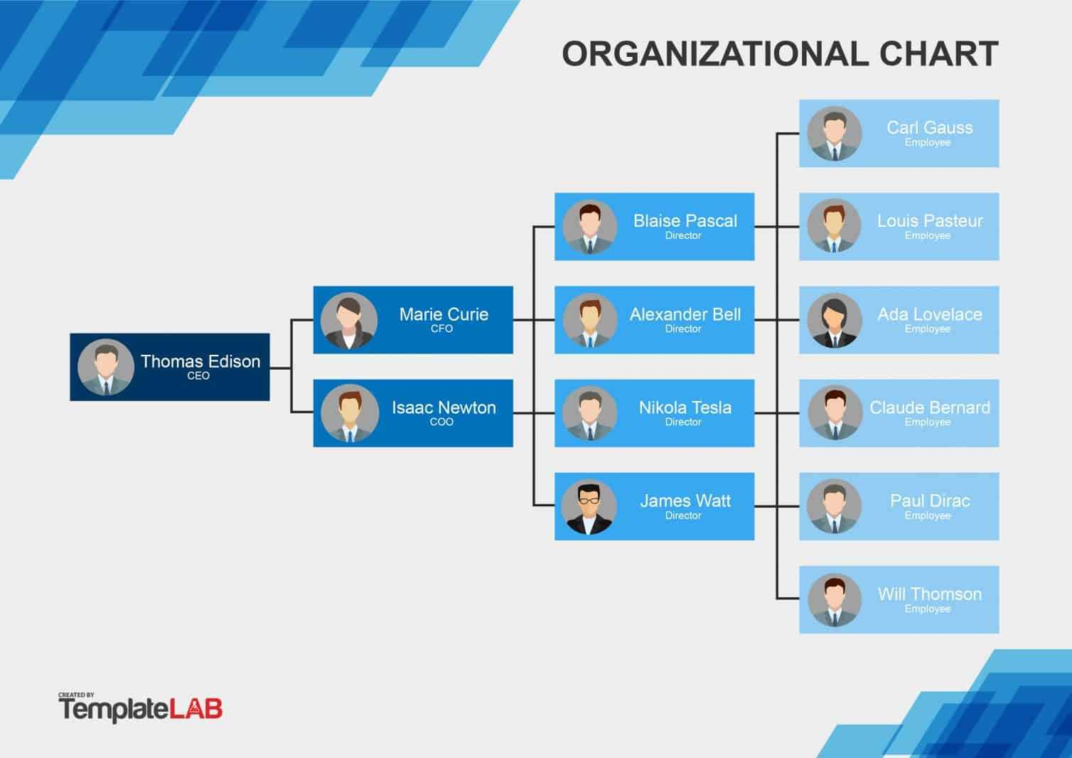 Word Organizational Chart Template - Calep.midnightpig.co In Org Chart Template Word